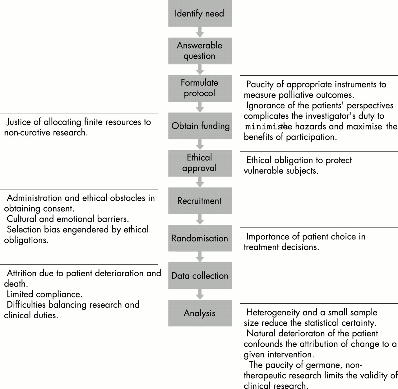 Palliative Care and the QALY Problem - Springer